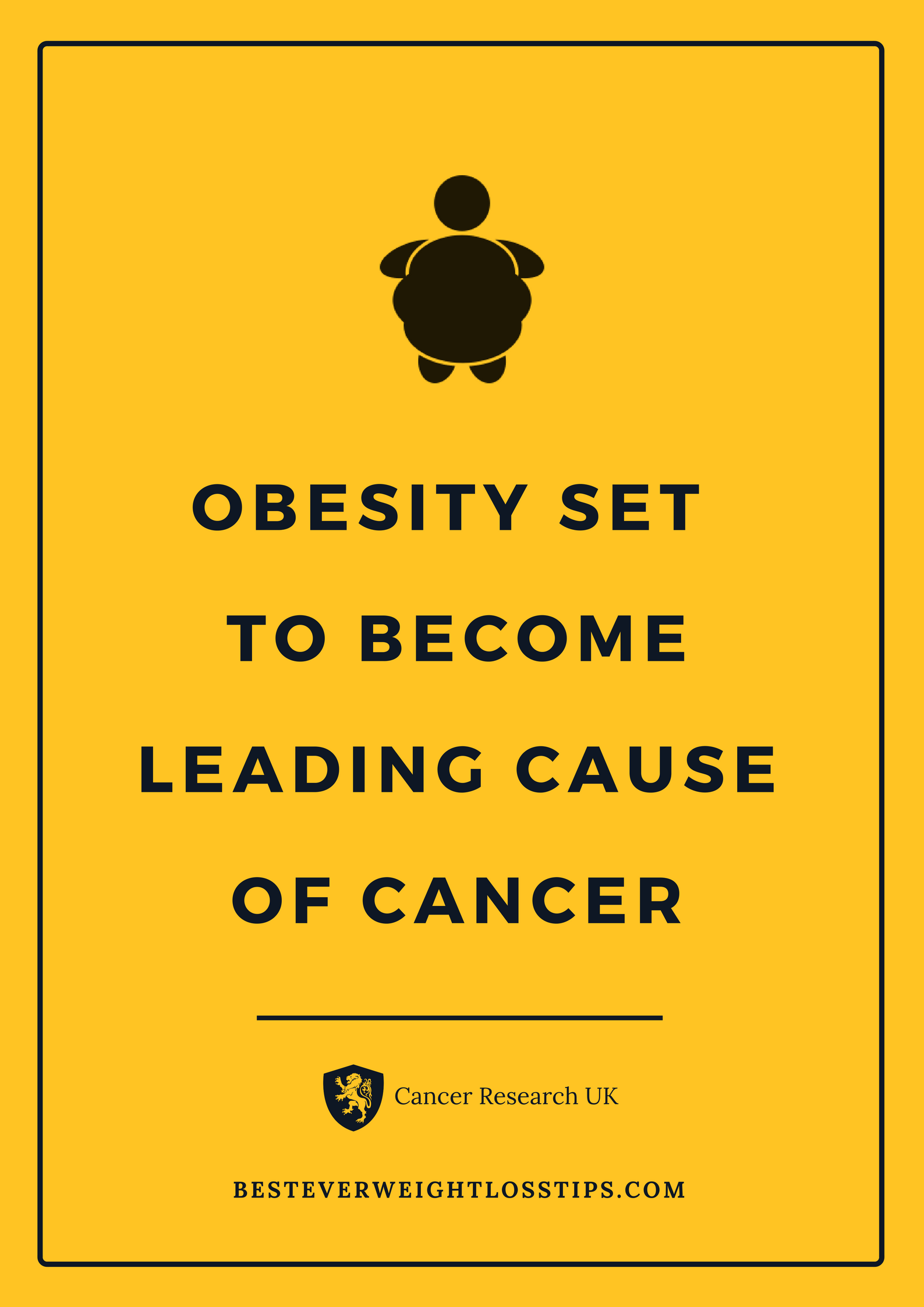Obesity: Leading Cause of Cancer